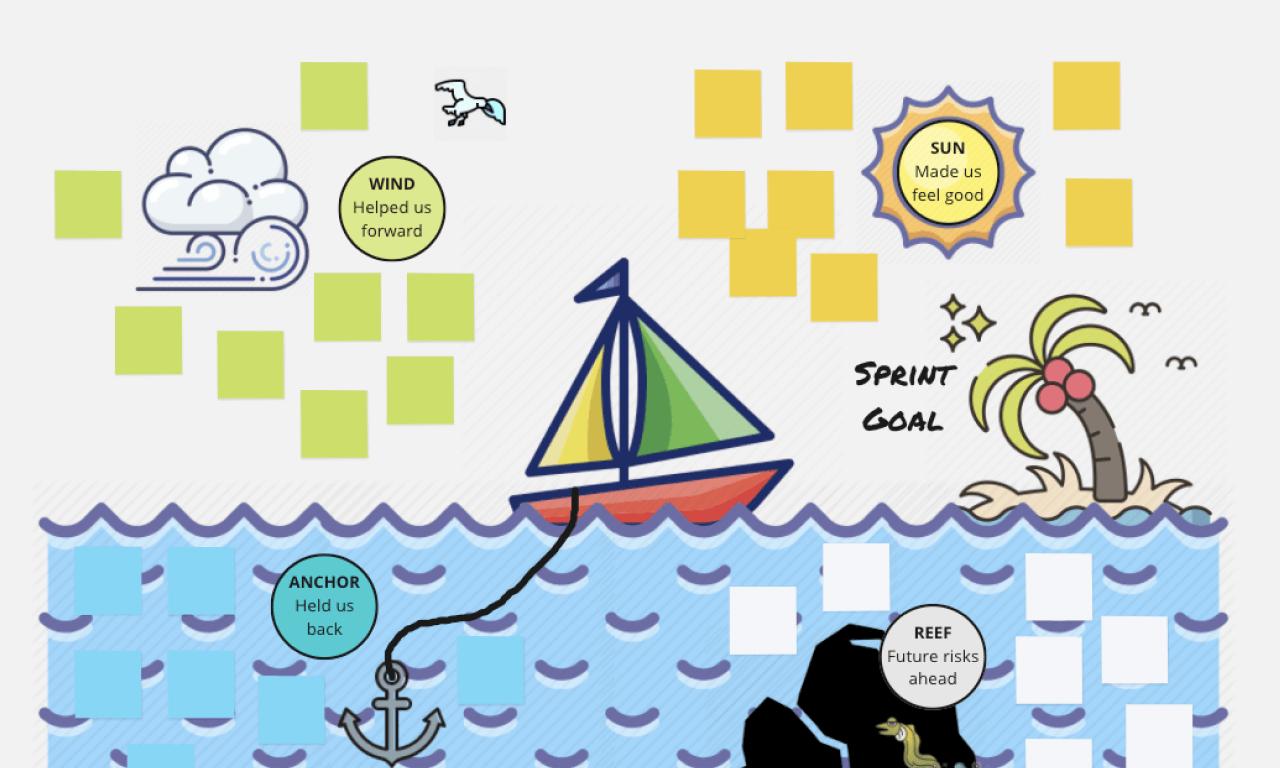 sailboat technique